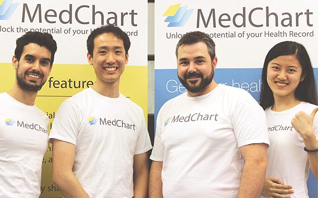 MedChart